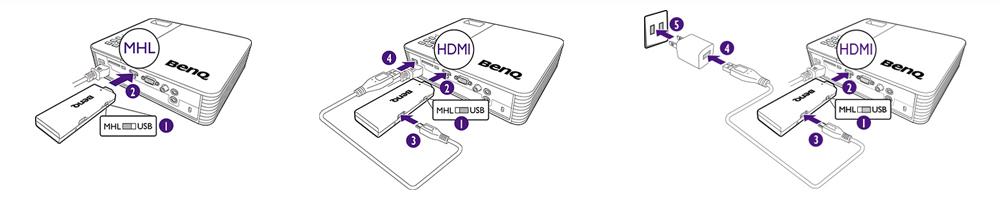 blog-benq-latam.com-mx-como-funciona-la-aplicación-para-el-dongle-qcast-en-tu-proyector-conexion