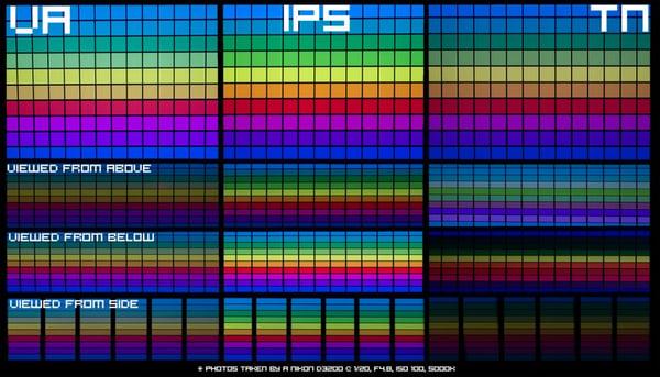 panel-ips-va-tn-monitor-profesional-benq