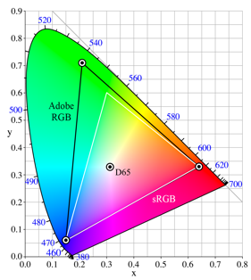 espacio_de_color_monitores_profesionales_benq.png