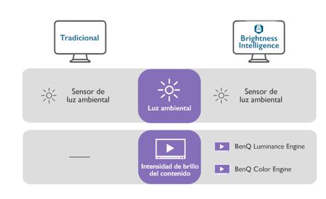 monitor-brightness-intelligence-benq.png