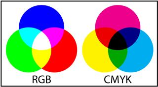 monitores-para-diseño-grafico-colores-secundarios.png