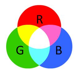 monitores-para-diseno-grafico-colores-primarios-rgb-cmyk