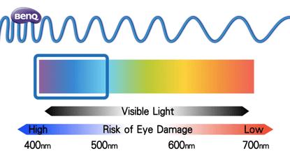 low-blue-light.png