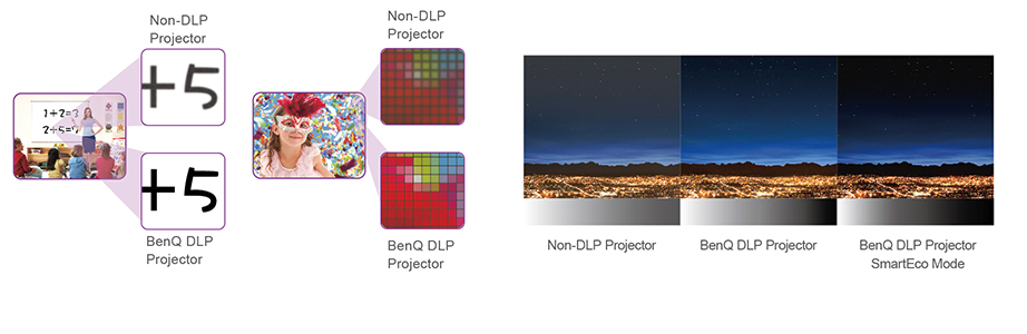 comparacao_projetor_dlp