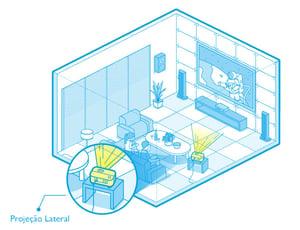 projetor-cinema-em-casa