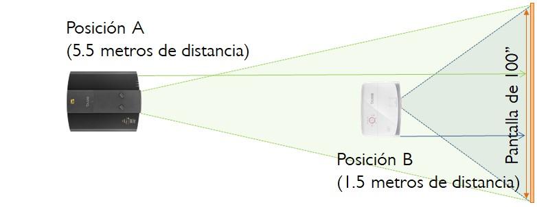 blog-benq-latam-com-proyectores-para-casa-de-tiro-corto_Diagrama.jpg
